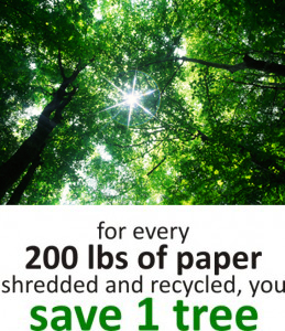 for every 200lbs of paper shredded and recycled, you save one tree